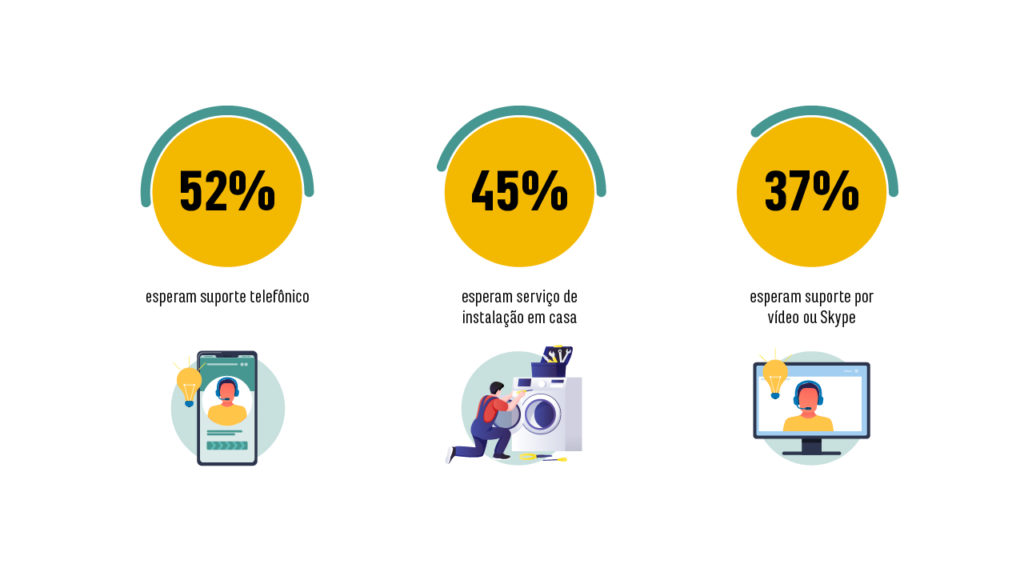 /sites/feirafutureprint.com/files/Infografico_02-1024x576.jpg